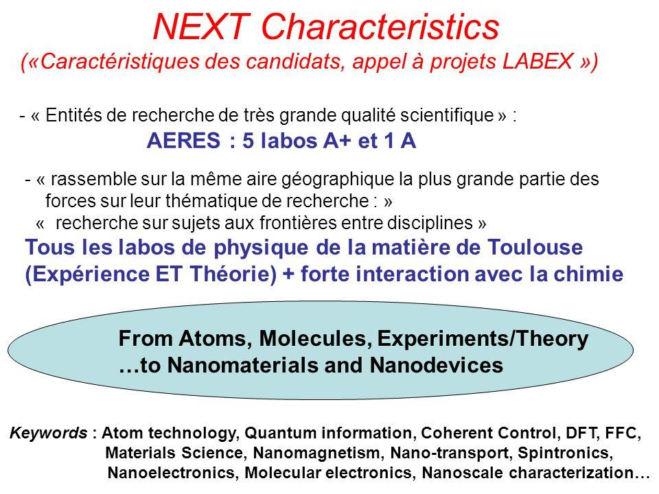 NEXT Characteristics («Caractéristiques des candidats, appel à projets LABEX »)