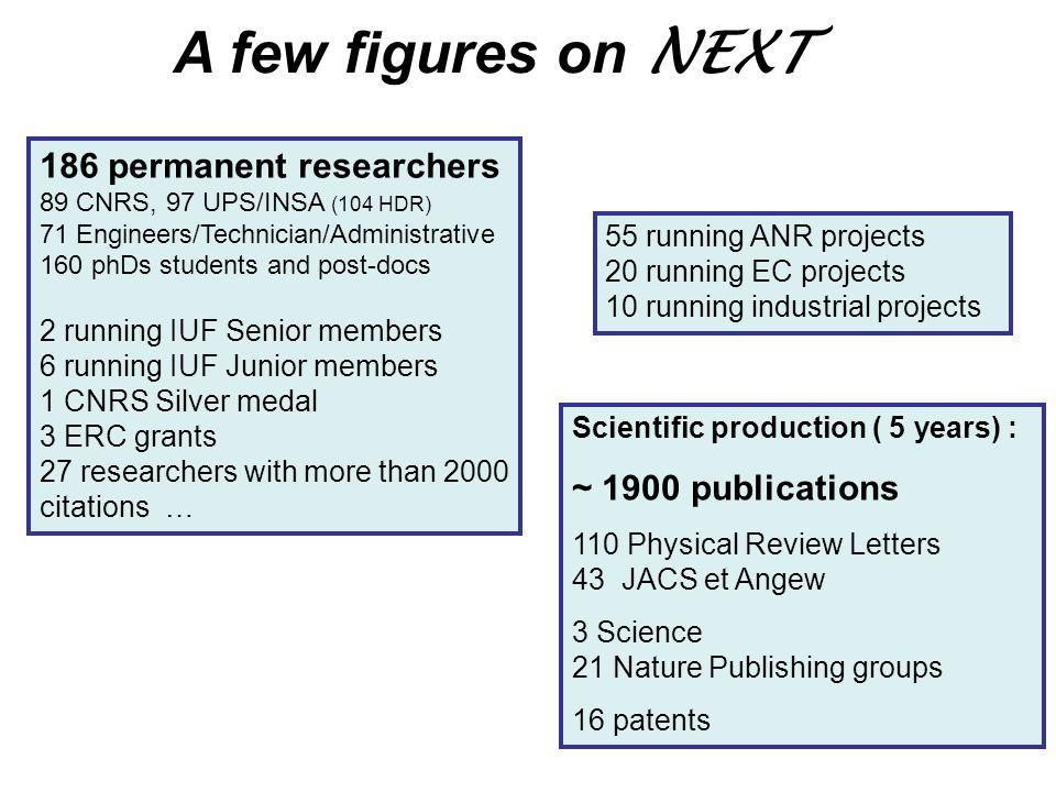 A few figures on NEXT 186 permanent researchers ~ 1900 publications