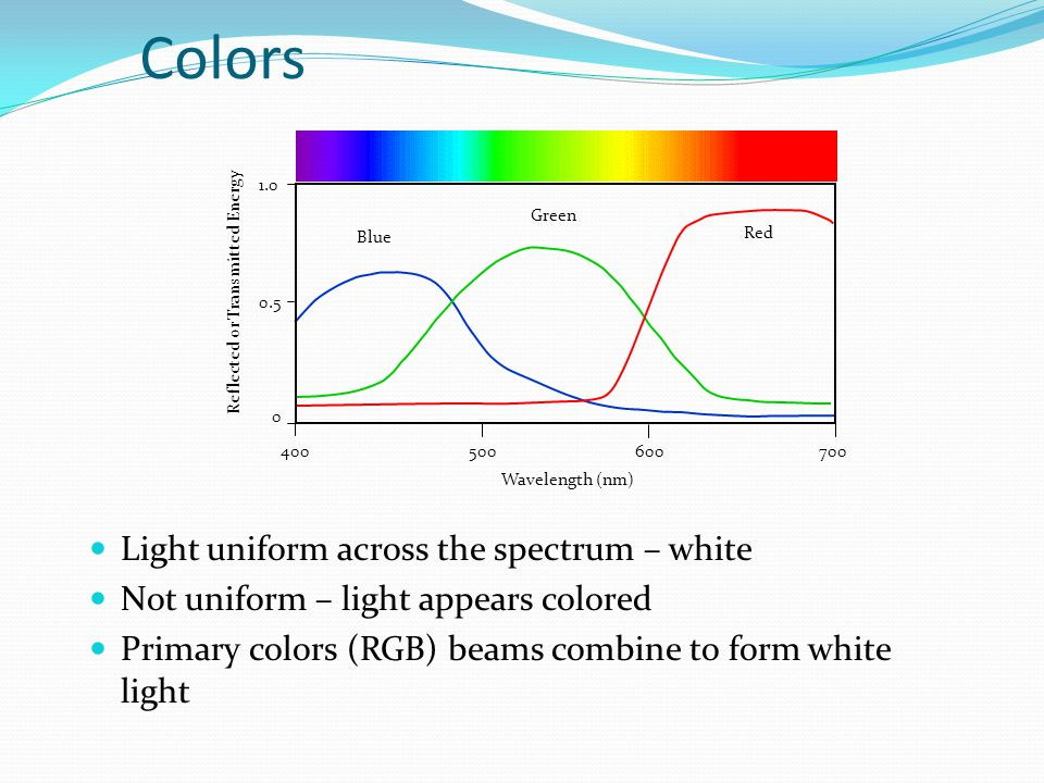 Properties and Sources of Light - ppt video online download