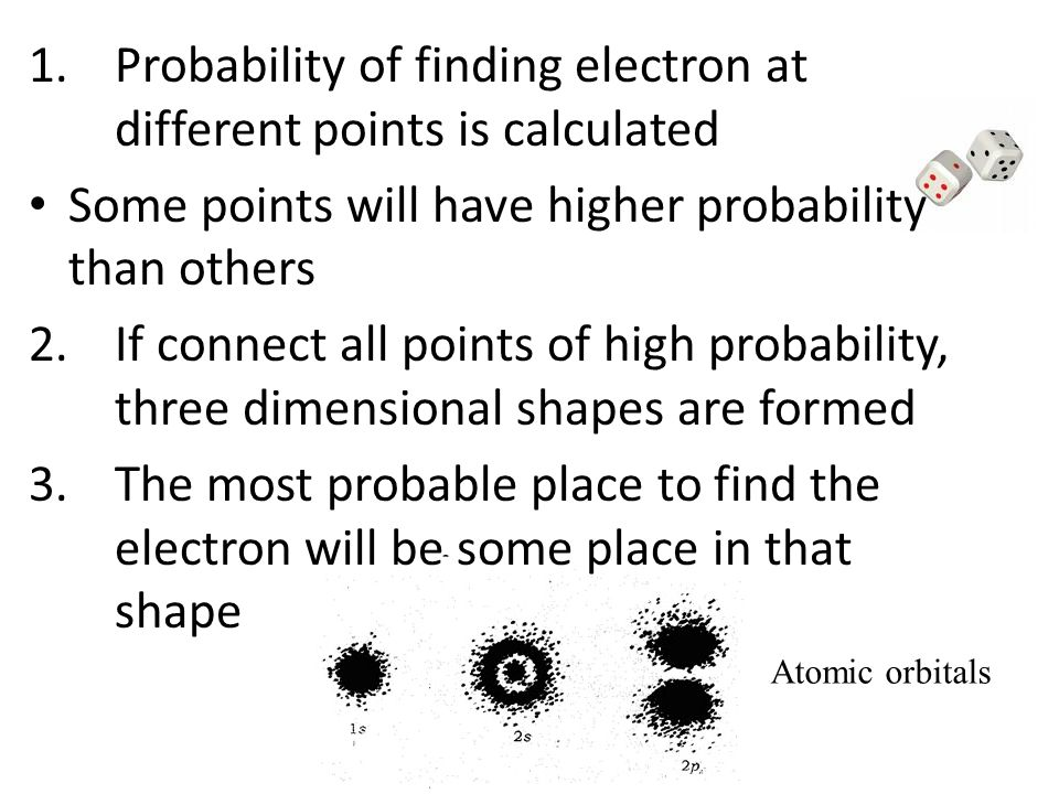 Probability of finding electron at different points is calculated