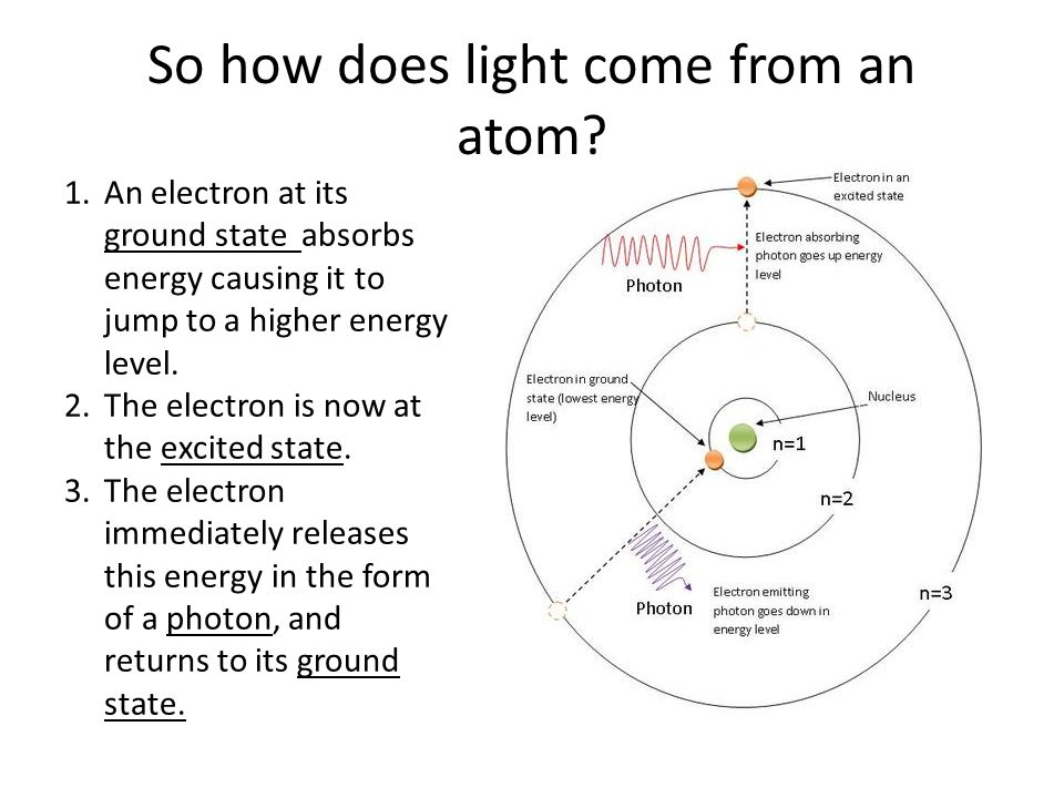 Electrons and Light How does the arrangement of electrons in the ...