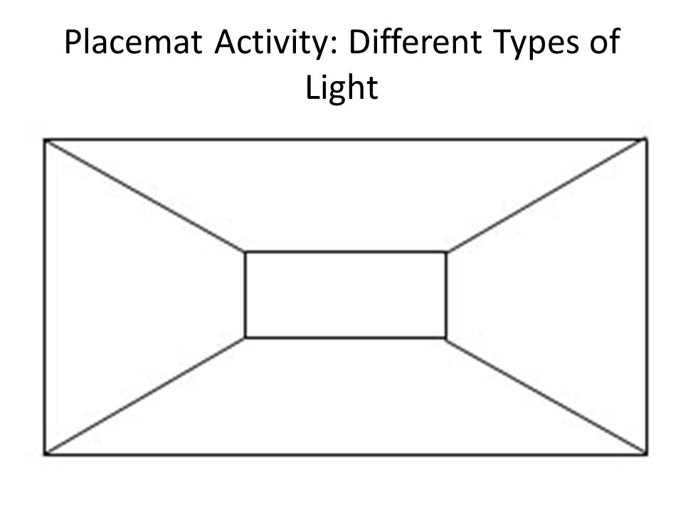 Placemat Activity: Different Types of Light
