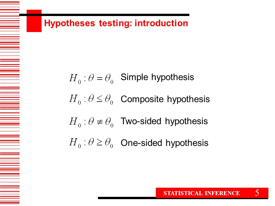 Hypotheses testing: introduction