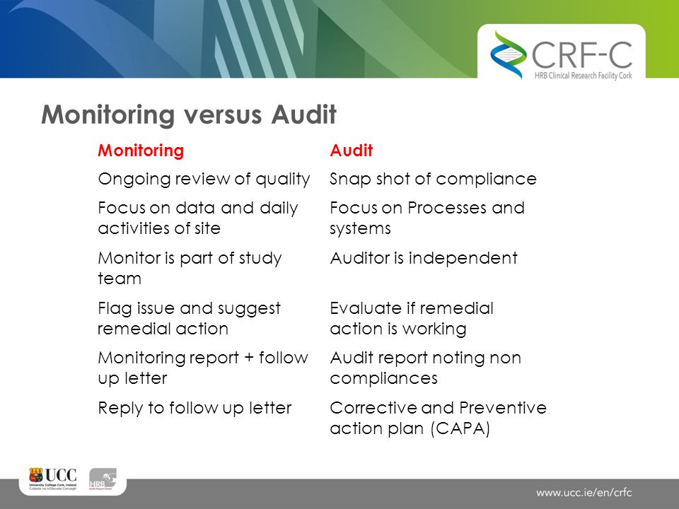 Monitoring versus Audit