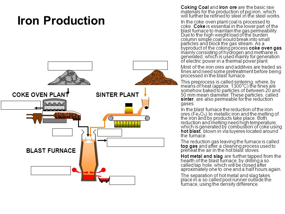 iron ore process can not be How to process hematite iron ore  does not meet your  of hematite hematite beneficiation process iron ore beneficiation process for.