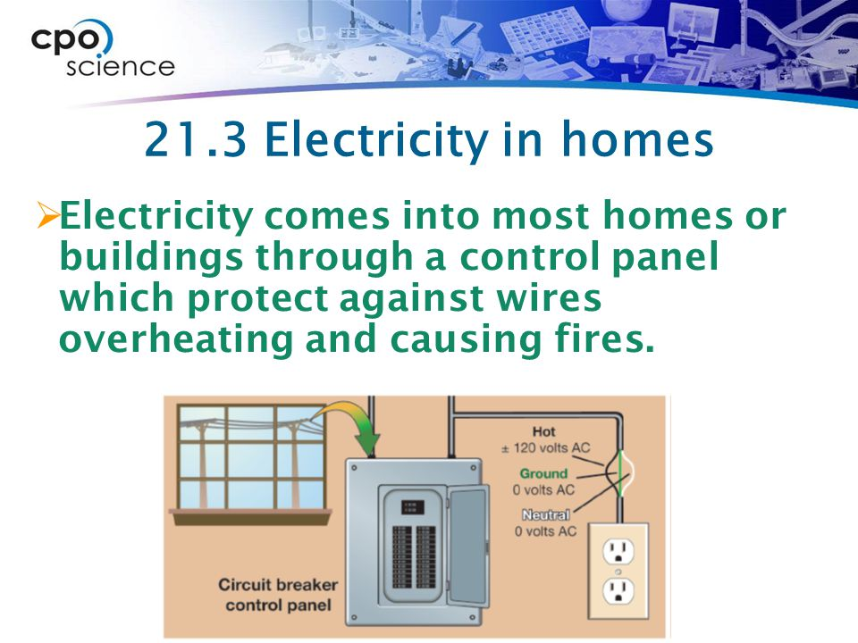 21.3 Electricity in homes