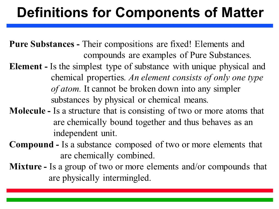 Chapter 2 The Components Of Matter Ppt Download