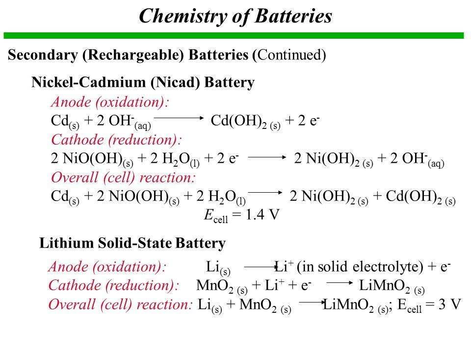 Chapter 21: Electroche...