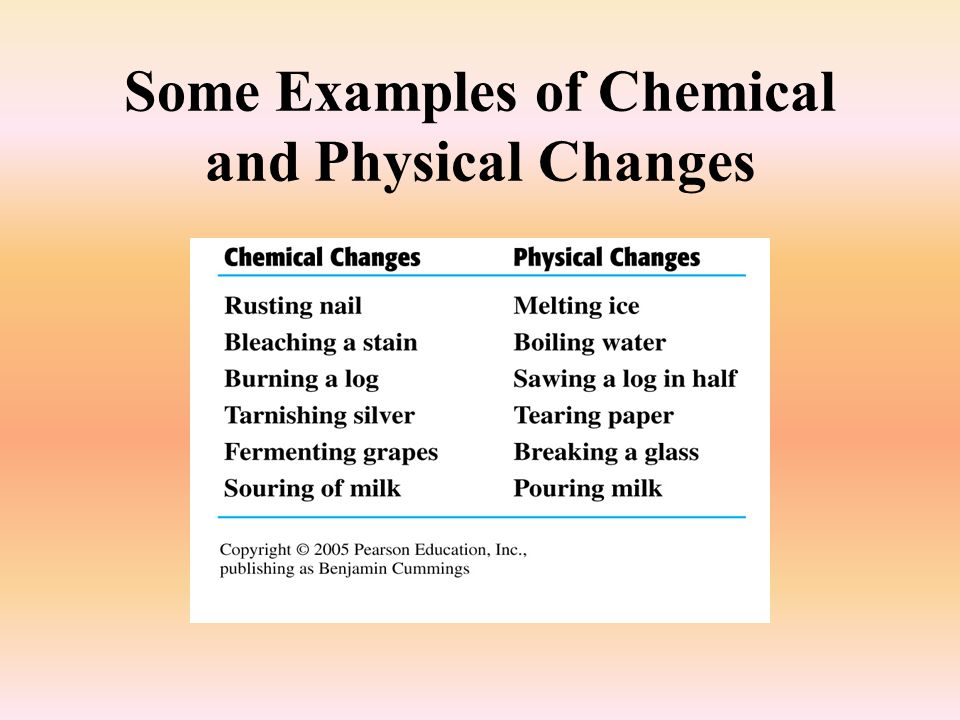 Physical And Chemical Changes Pictures Olivero