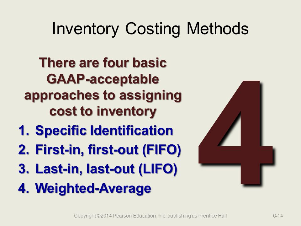 Inventory Costing Methods