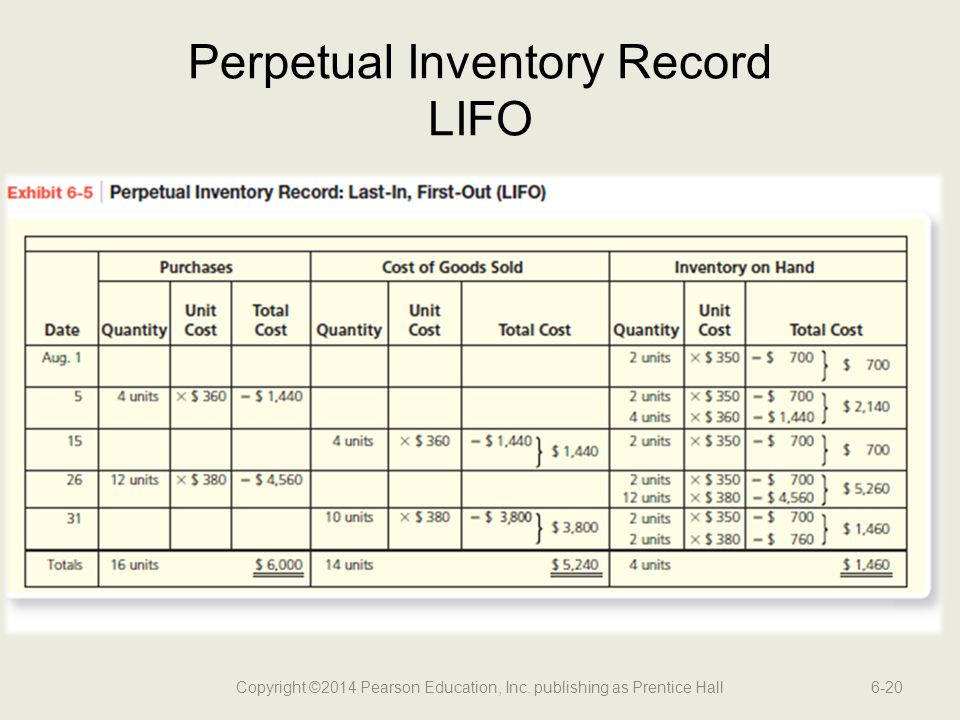 Perpetual Inventory Record LIFO