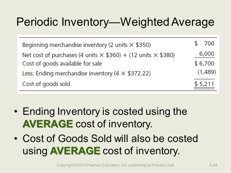 Periodic Inventory—Weighted Average