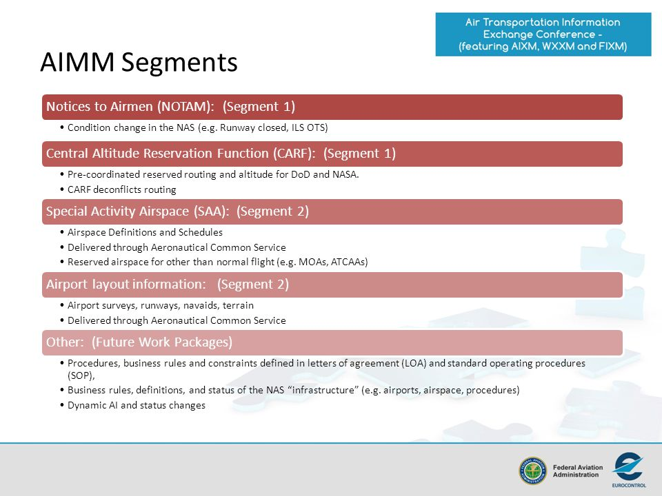 AIMM Segments 10 Notices to Airmen (NOTAM): (Segment 1)