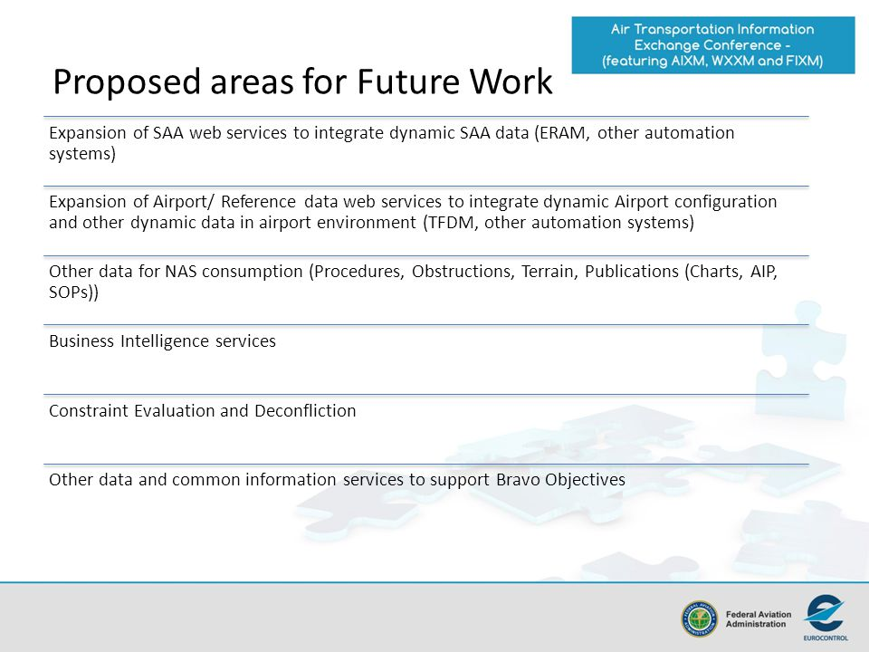 Proposed areas for Future Work