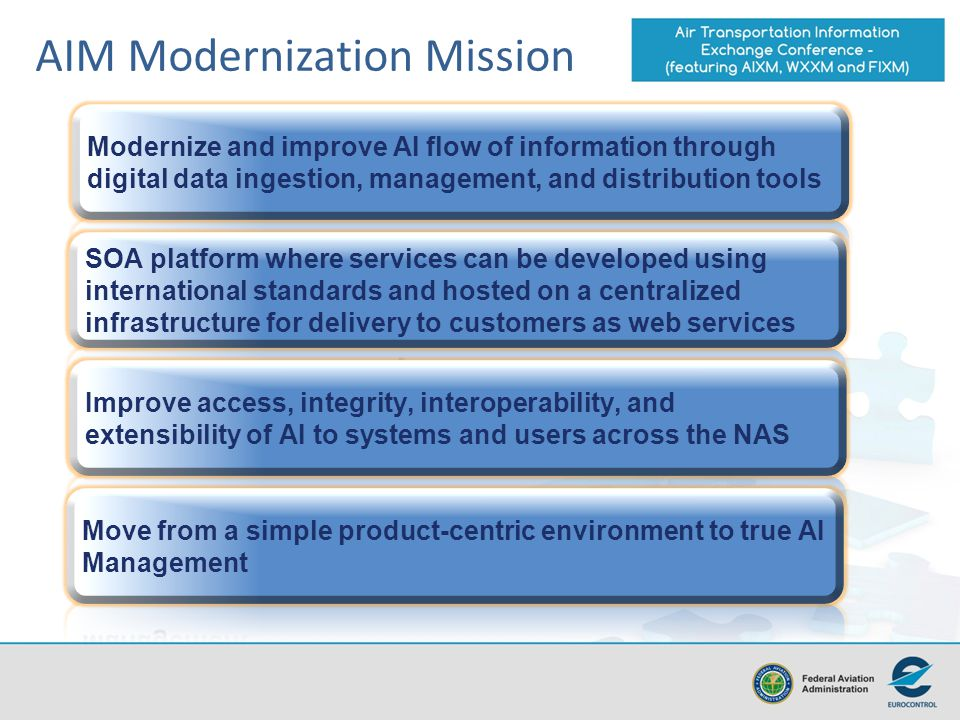 AIM Modernization Mission