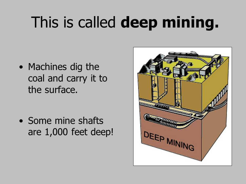 This is called deep mining.