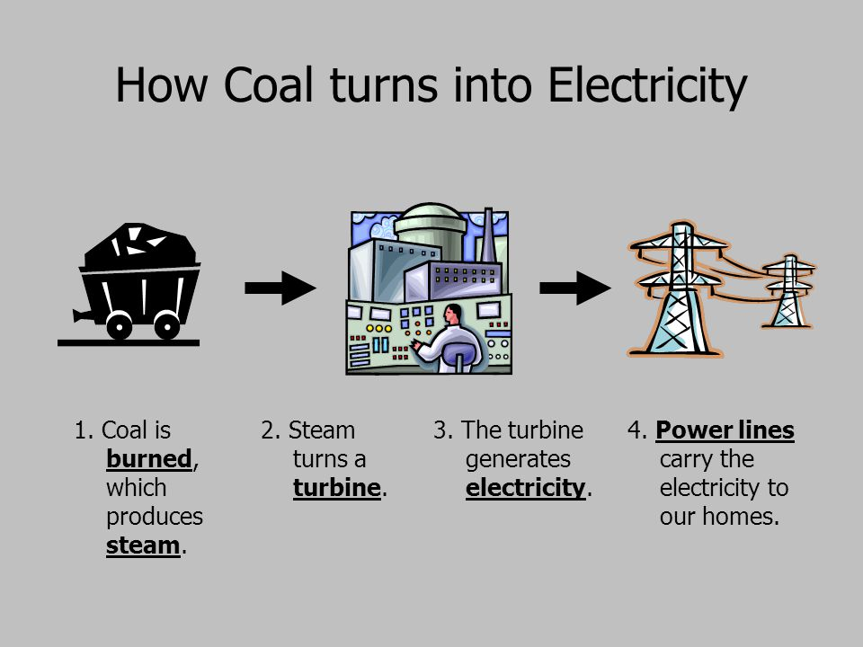 How Coal turns into Electricity