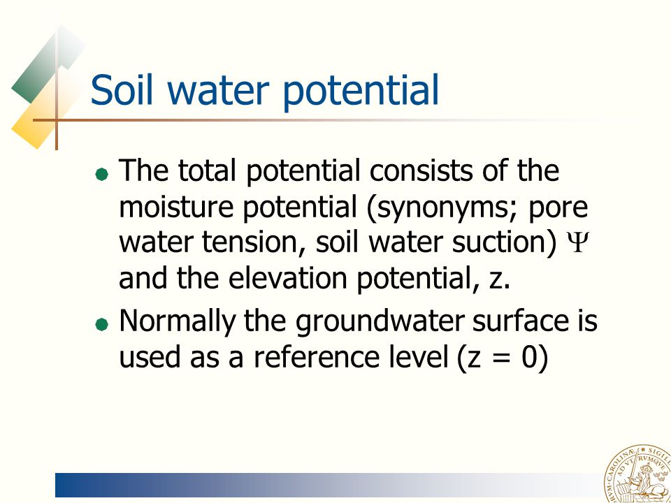 Soil physics magnus persson ppt video online download for Soil synonym