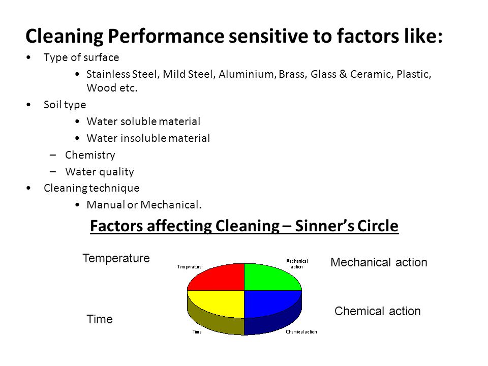 The 5 factors which affect school performance