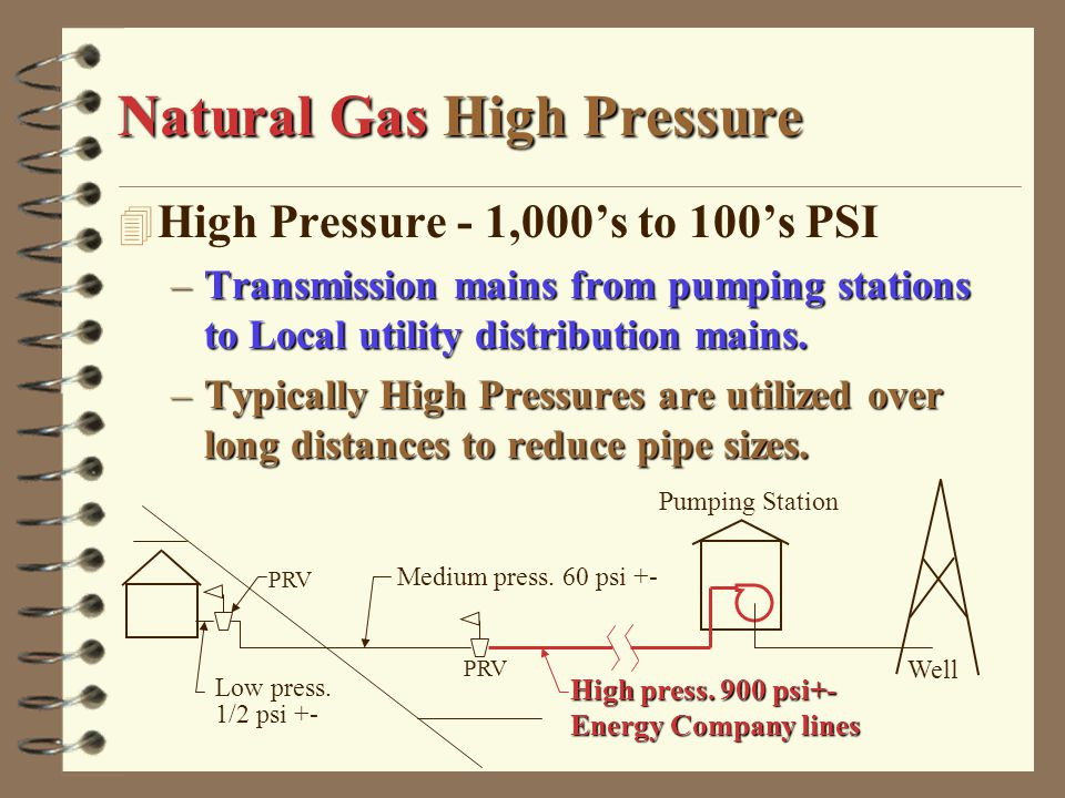 What Is The Pressure Of Residential Natural Gas