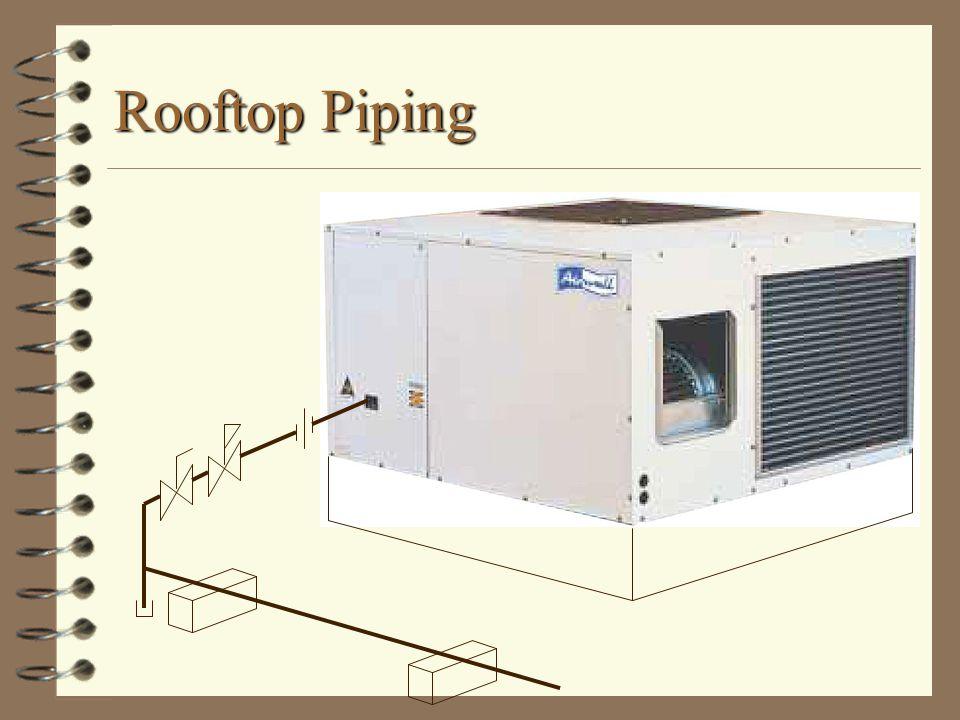 Natural Gas Propane Butane Ppt Download