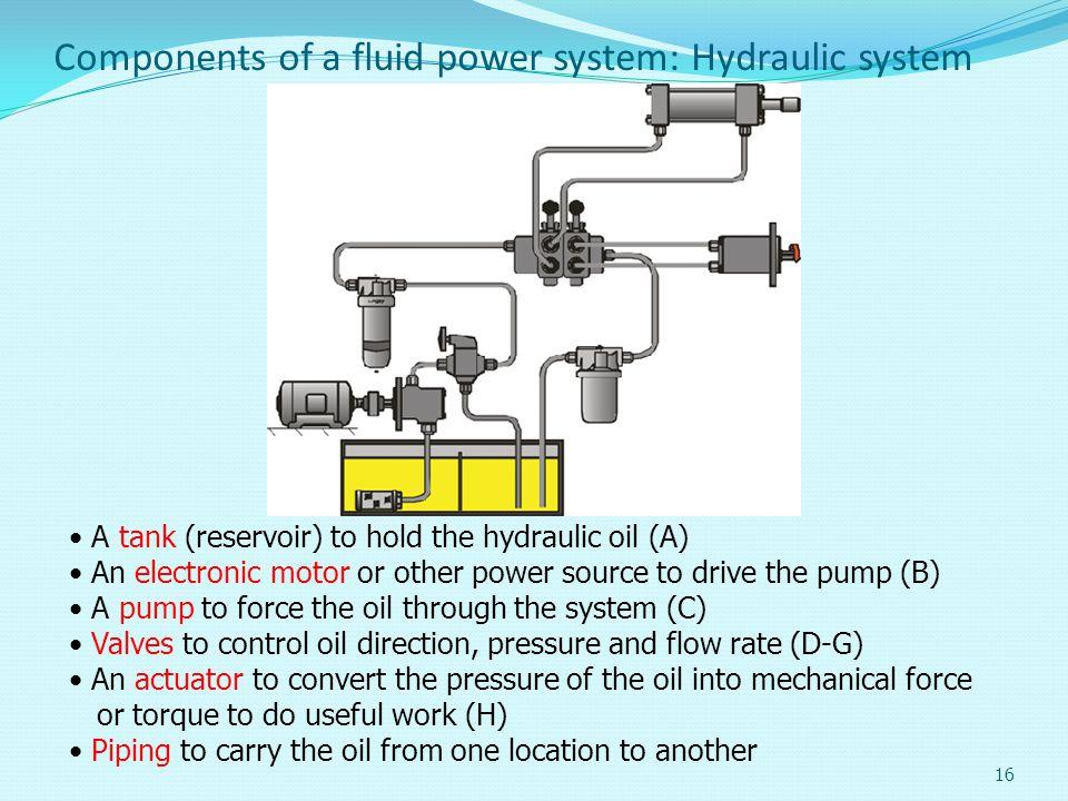Motor oil in hydraulic system impremedia