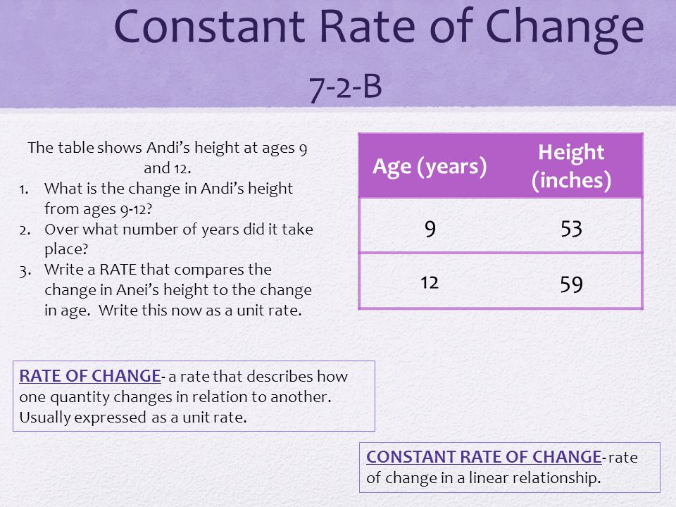how to find constant rate of change from a table