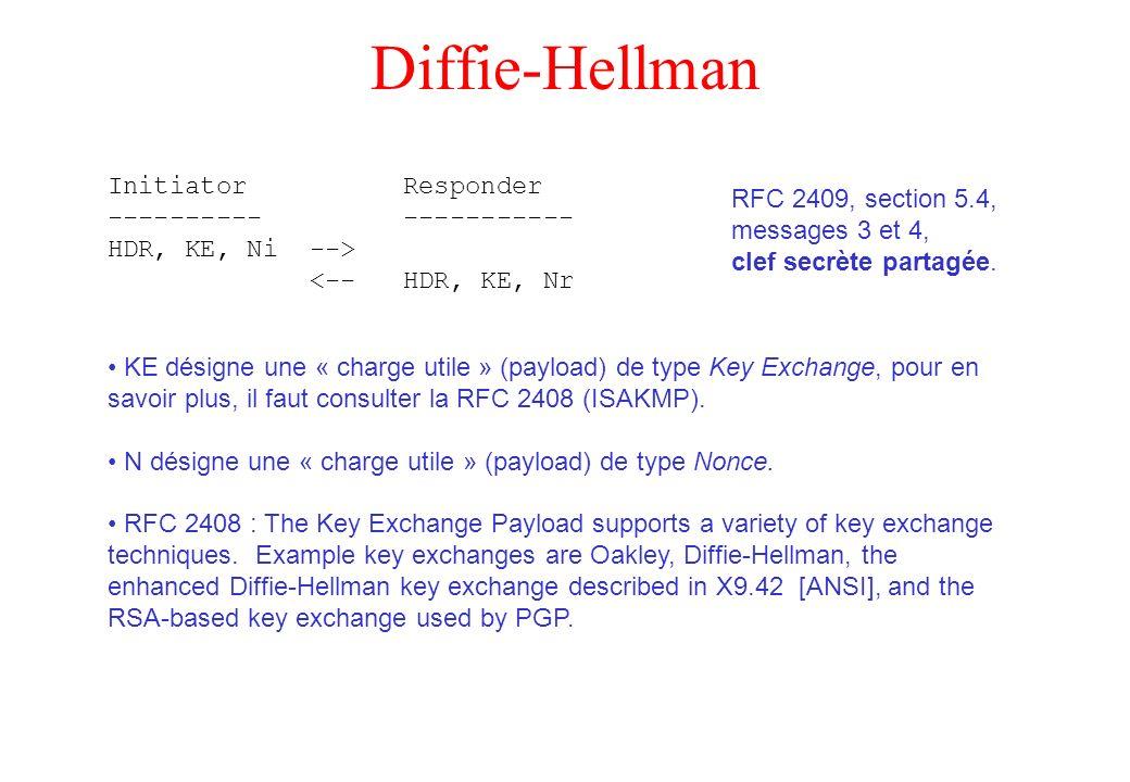 Diffie-Hellman Initiator Responder ---------- -----------