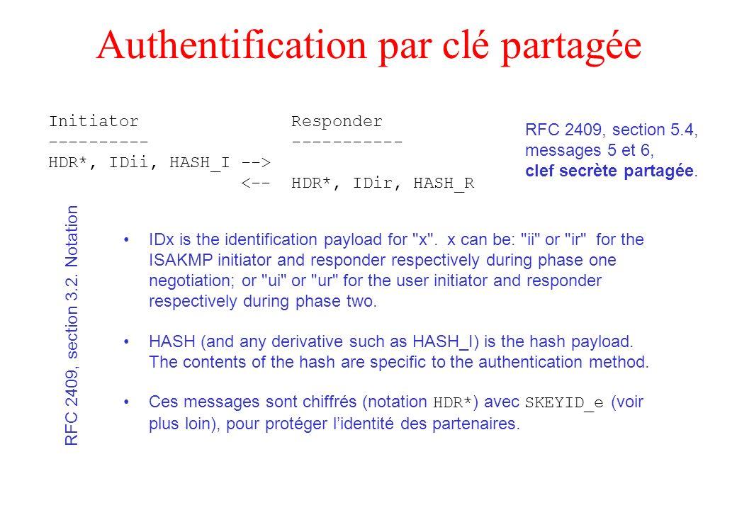 Authentification par clé partagée
