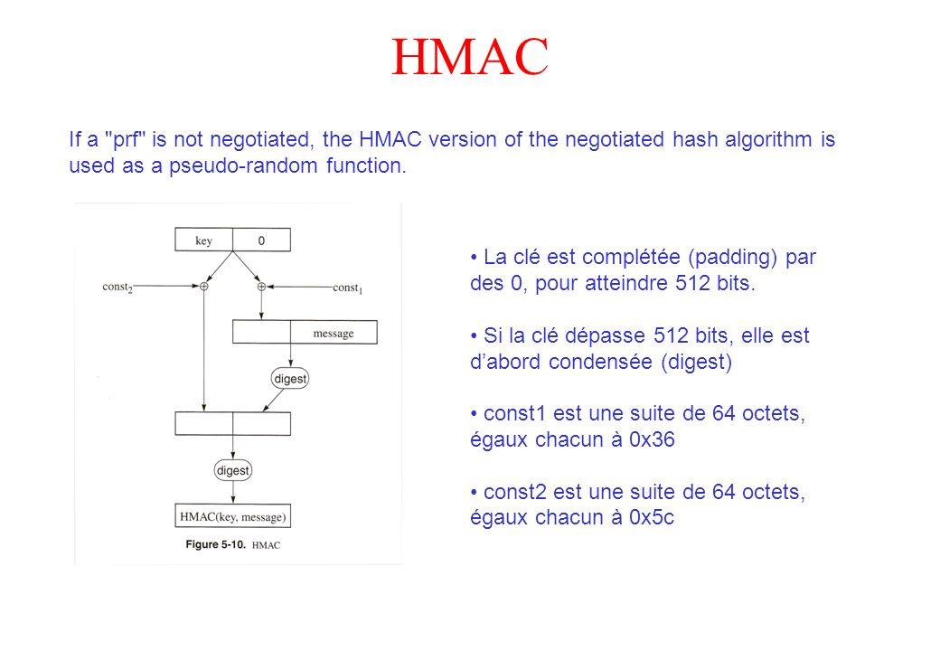 HMAC If a prf is not negotiated, the HMAC version of the negotiated hash algorithm is used as a pseudo-random function.