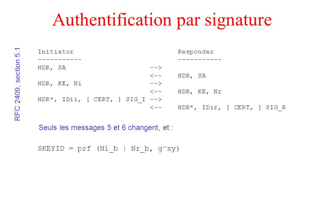 Authentification par signature