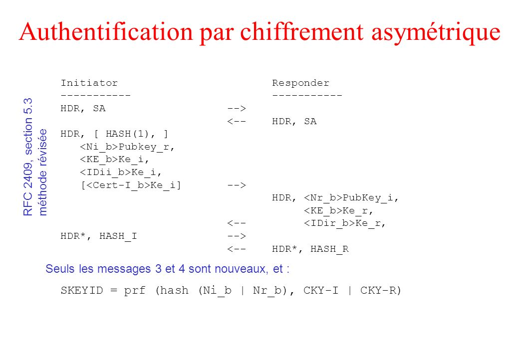 Authentification par chiffrement asymétrique
