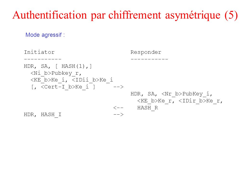 Authentification par chiffrement asymétrique (5)