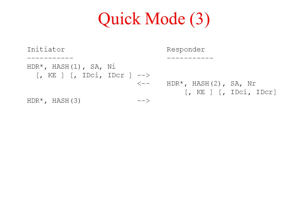 Quick Mode (3) Initiator Responder ----------- -----------