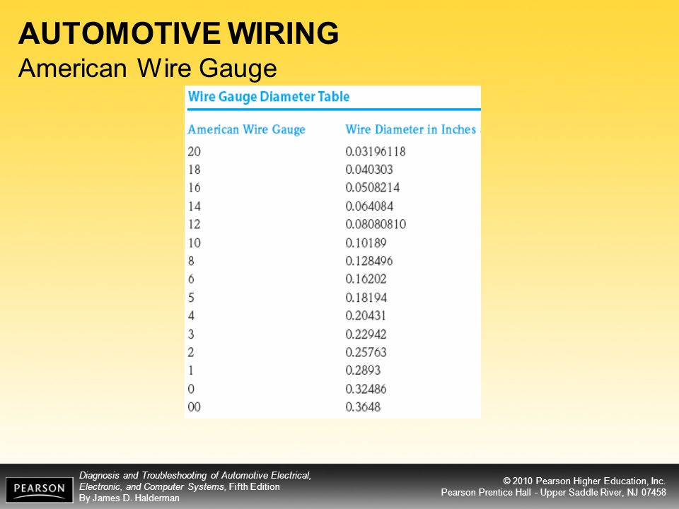Excellent automotive wire gauge contemporary electrical circuit objectives after studying chapter 10 the reader should be able to keyboard keysfo Gallery