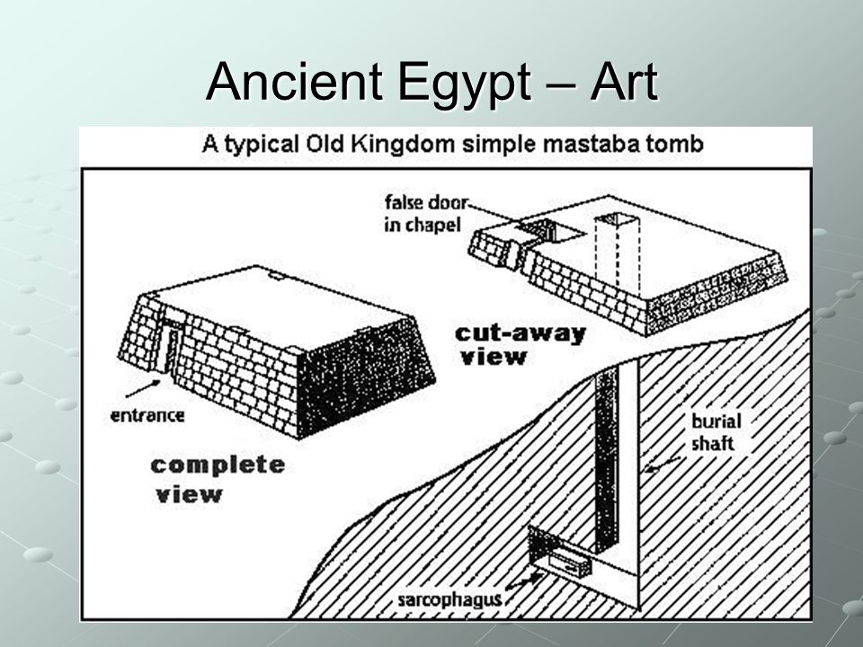 Ancient Egypt – Art