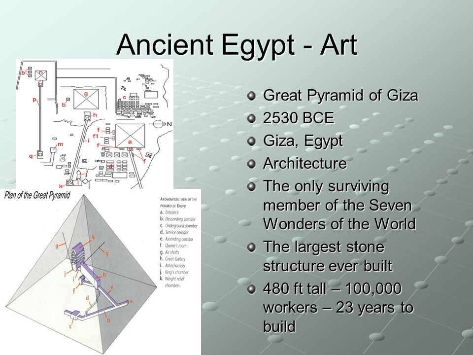 Ancient Egypt - Art Great Pyramid of Giza 2530 BCE Giza, Egypt