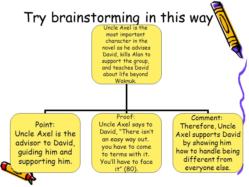 Try brainstorming in this way