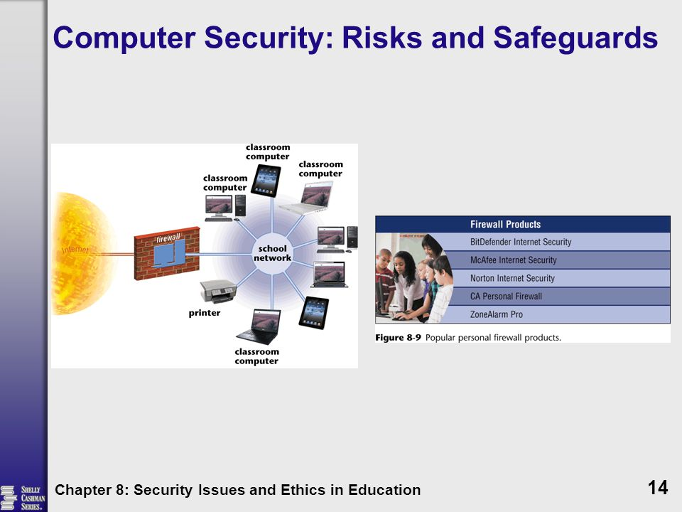 security issues and safeguards essay Security is all the safeguards in a  establish a more formal process of examining and identifying those privacy, security and confidentiality issues that.
