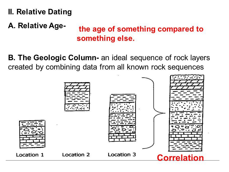 Dating - Correlation
