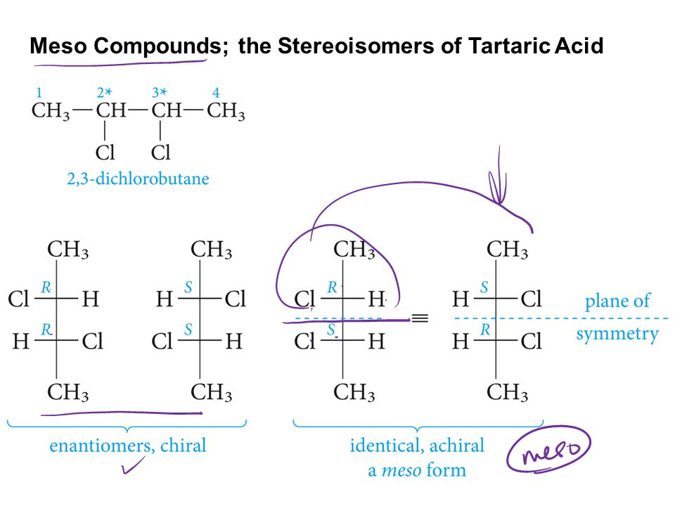 R 2 Chlorobutane Fischer Projection_ Chapter 5: Stereoisome...