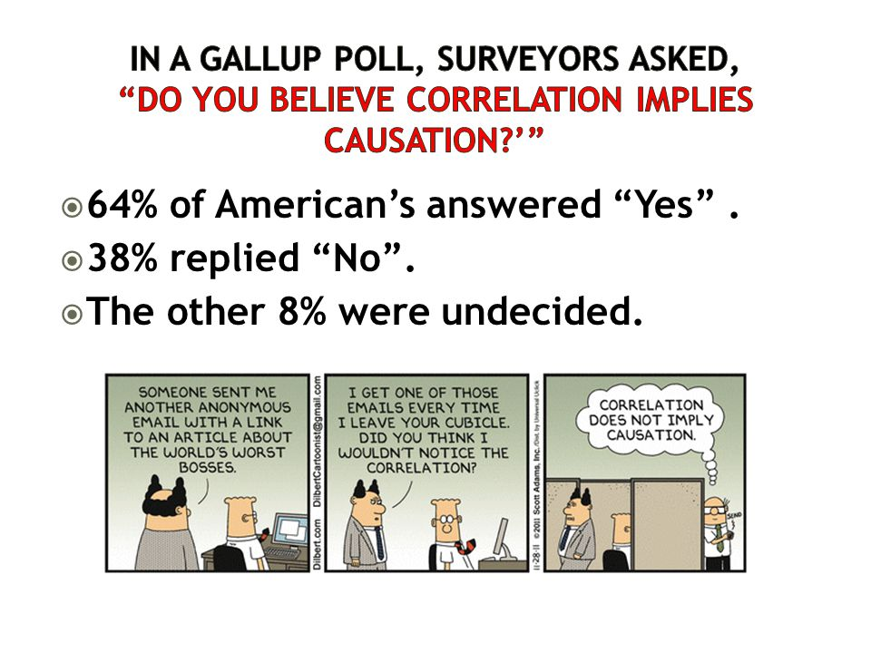 64% of American's answered Yes . 38% replied No .