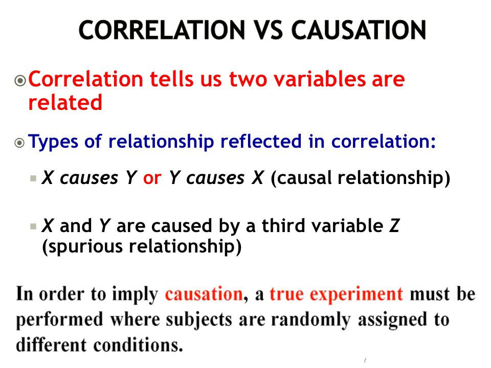 correlation and causal relationship in education