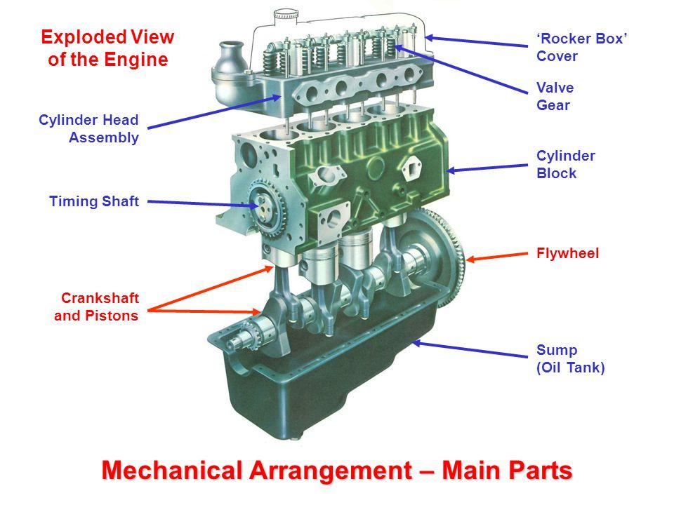 6 cylinder engine camshaft diagram 6 cylinder battery