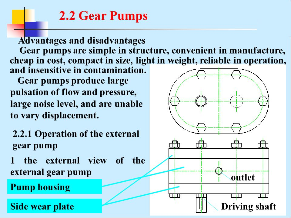 2.2 Gear Pumps Advantages and disadvantages