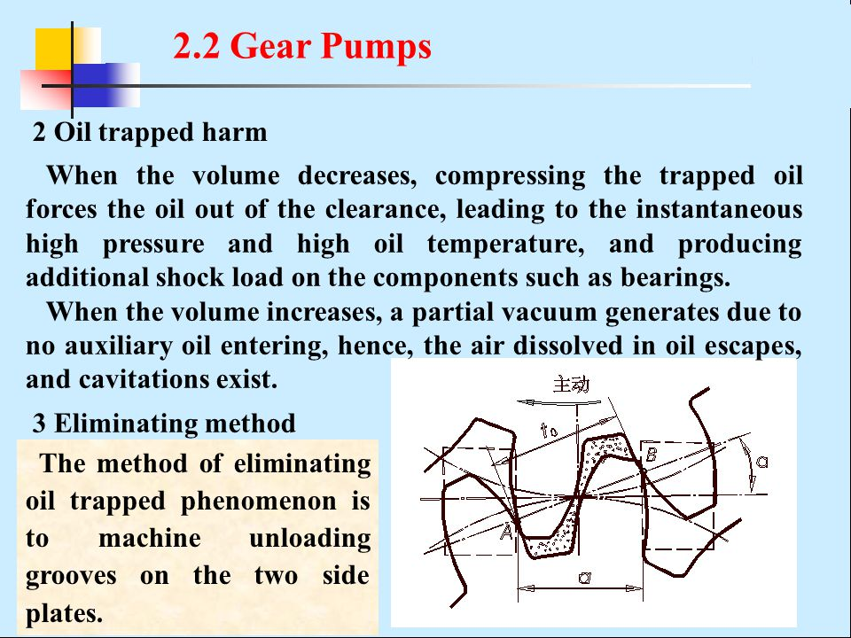 2.2 Gear Pumps 2 Oil trapped harm