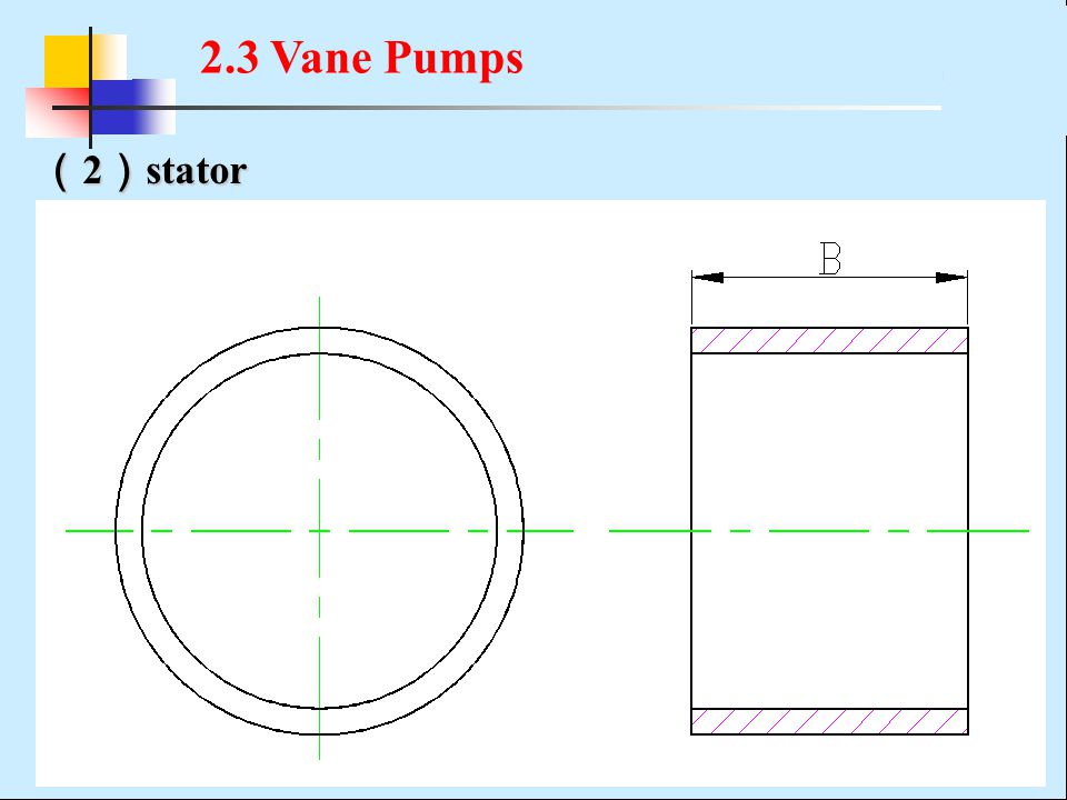 2.3 Vane Pumps (2)stator