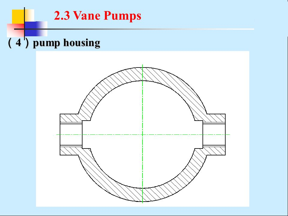 2.3 Vane Pumps (4)pump housing