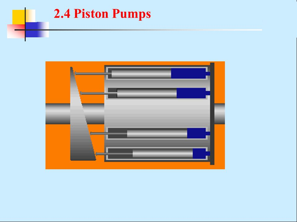 2.4 Piston Pumps
