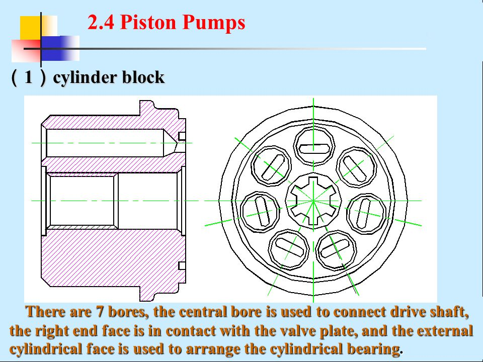 2.4 Piston Pumps (1)cylinder block